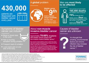 bladder_cancer_infographic